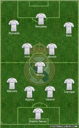 Real Madrid C.F. 3-4-2-1 football formation