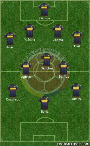 Colombia (National Teams) Football Formation
