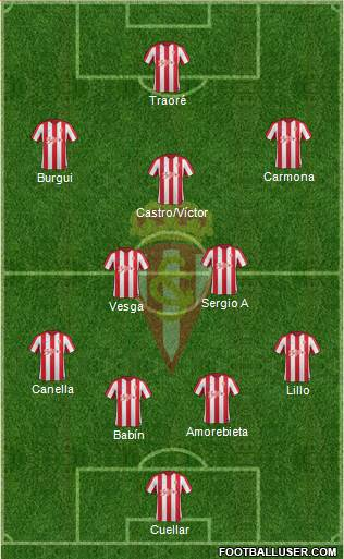 Real Sporting S.A.D. 4-1-2-3 football formation