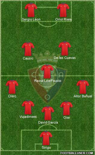 C. At. Osasuna football formation