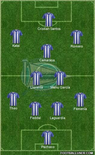 D. Alavés S.A.D. 3-5-2 football formation