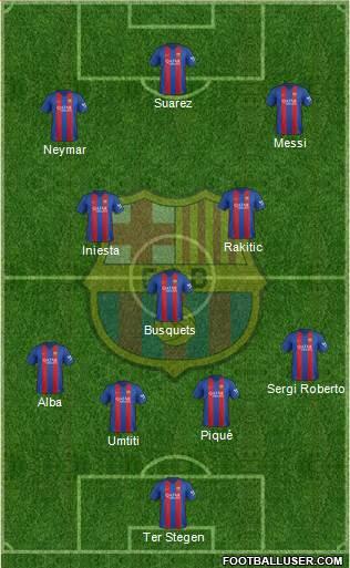 F.C. Barcelona 4-1-2-3 football formation