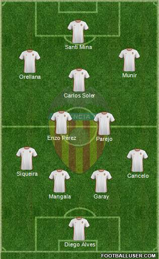 Valencia C.F., S.A.D. 4-1-4-1 football formation