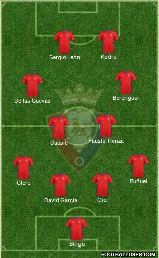 C. At. Osasuna 4-1-3-2 football formation