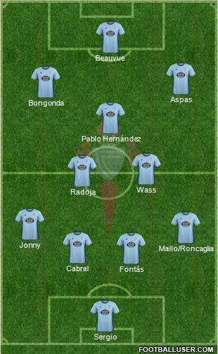 R.C. Celta S.A.D. 3-5-2 football formation