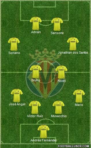 Villarreal C.F., S.A.D. 3-4-3 football formation