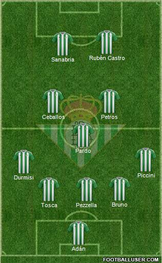 Real Betis B., S.A.D. 4-1-2-3 football formation