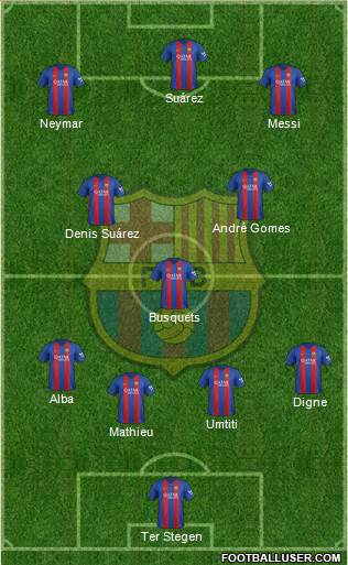 F.C. Barcelona 4-2-4 football formation