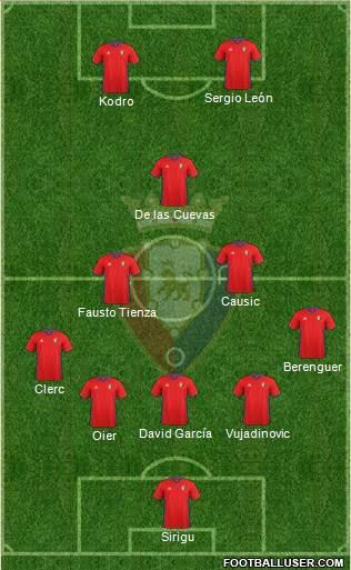 C. At. Osasuna 4-1-2-3 football formation
