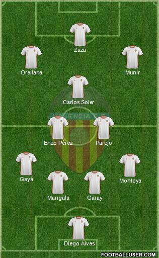 Valencia C.F., S.A.D. 3-5-2 football formation