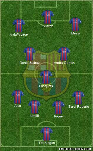 F.C. Barcelona 4-1-3-2 football formation