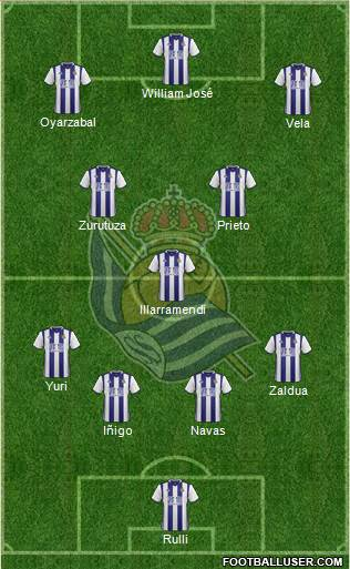 Real Sociedad S.A.D. 4-2-3-1 football formation