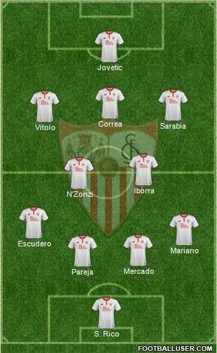 Sevilla F.C., S.A.D. 4-1-2-3 football formation