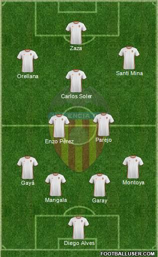 Valencia C.F., S.A.D. 4-1-2-3 football formation