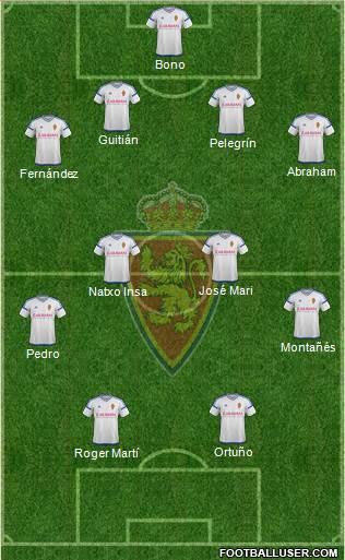 R. Zaragoza S.A.D. 4-4-2 football formation