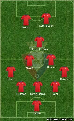 C. At. Osasuna 3-5-2 football formation