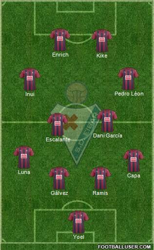 S.D. Eibar S.A.D. 4-1-2-3 football formation