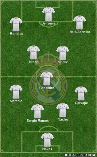 Real Madrid C.F. 3-5-1-1 football formation