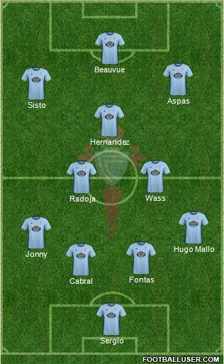 R.C. Celta S.A.D. 4-1-2-3 football formation