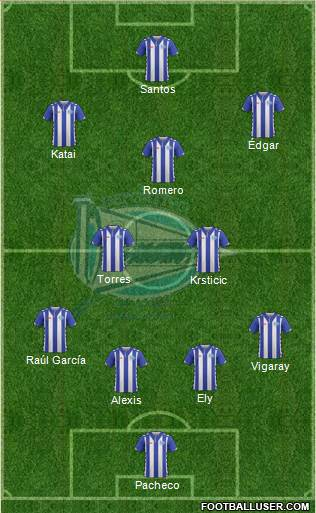 D. Alavés S.A.D. 4-1-2-3 football formation