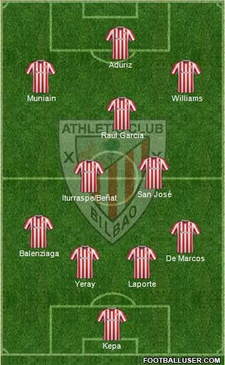 Athletic Club 4-1-2-3 football formation