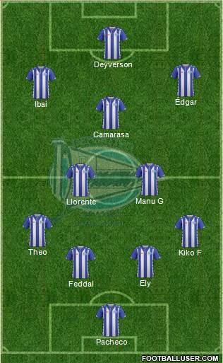 D. Alavés S.A.D. 4-1-3-2 football formation