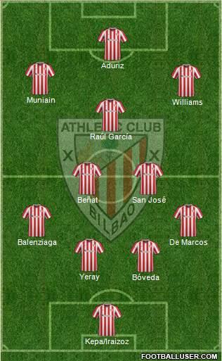 Athletic Club 4-2-1-3 football formation
