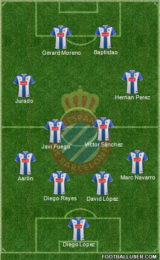 R.C.D. Espanyol de Barcelona S.A.D. 4-1-3-2 football formation