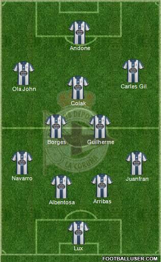 R.C. Deportivo de La Coruña S.A.D. 3-4-2-1 football formation