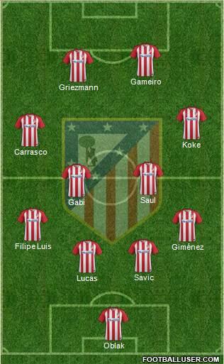 C. Atlético Madrid S.A.D. 4-2-2-2 football formation