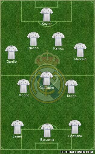 Real Madrid C.F. football formation