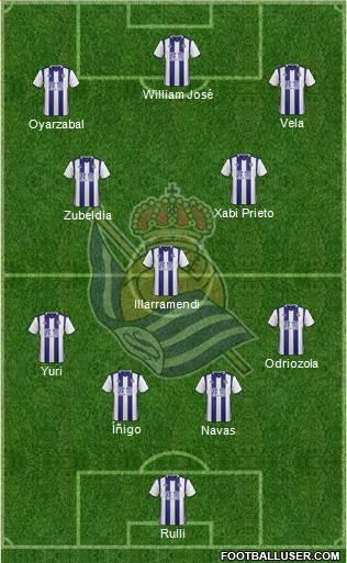 Real Sociedad S.A.D. 4-1-2-3 football formation
