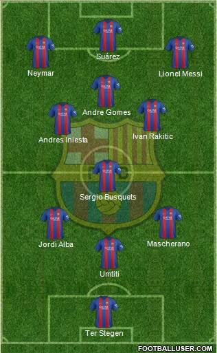 F.C. Barcelona 4-1-4-1 football formation