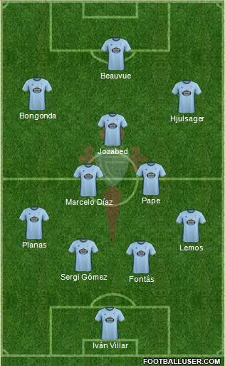 R.C. Celta S.A.D. 4-1-4-1 football formation