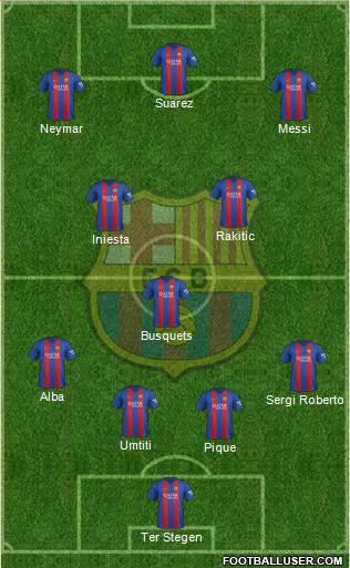 F.C. Barcelona 4-2-2-2 football formation