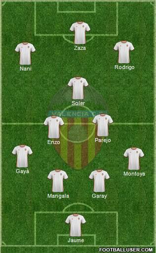 Valencia C.F., S.A.D. 4-2-3-1 football formation