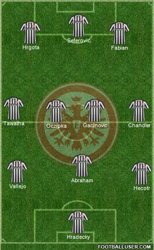 Eintracht Frankfurt 3-4-3 football formation