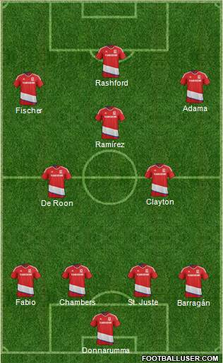 Middlesbrough (England) Football Formation