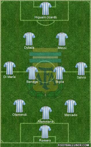 Argentina 3-4-2-1 football formation