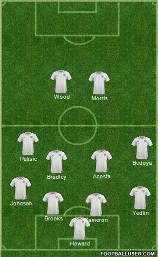 U.S.A. 4-4-2 football formation
