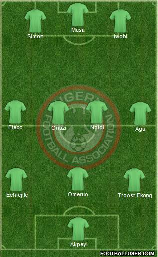 Nigeria 3-4-3 football formation