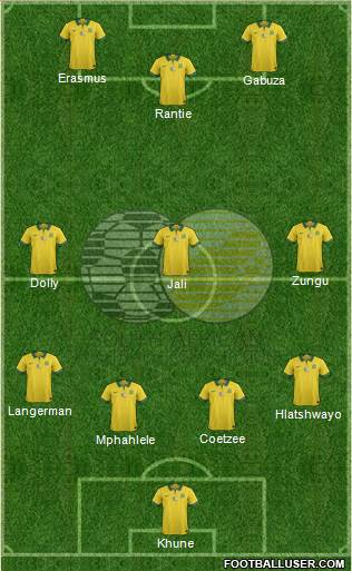 South Africa 4-3-3 football formation