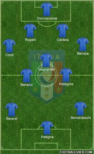Italia under 21 2017