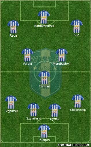 Wisla Plock 4-3-3 football formation