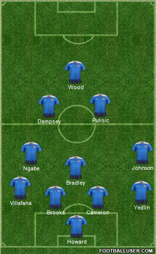 U.S.A. 4-3-2-1 football formation
