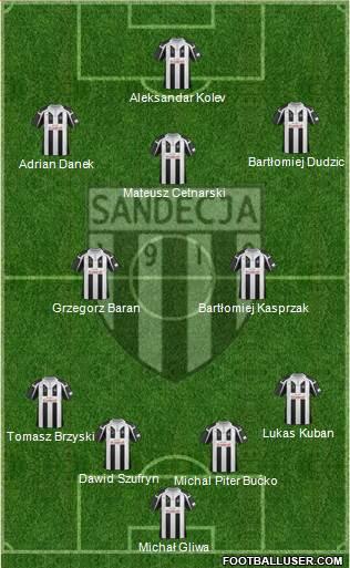 Sandecja Nowy Sacz 4-2-3-1 football formation
