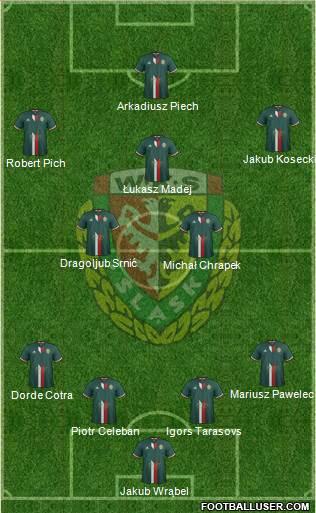 WKS Slask Wroclaw 4-2-3-1 football formation