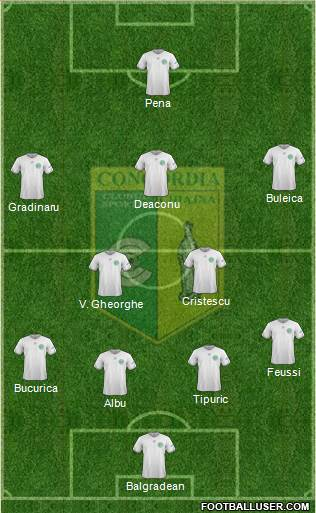 Concordia Chiajna football formation