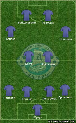 Dnipro Dnipropetrovsk football formation