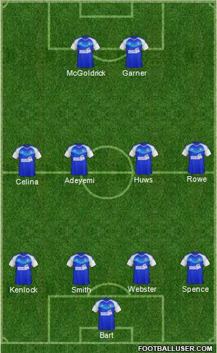 Ipswich Town 5-3-2 football formation